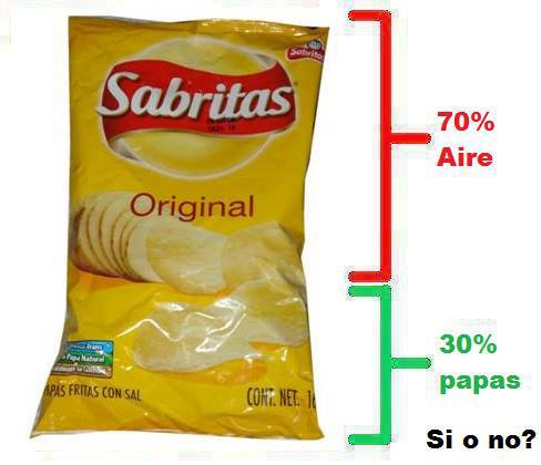 Patatas Fritas en Bolsas