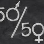 Felicidades e Igualdad