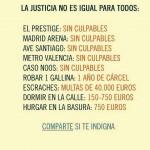 La justicia no es igual para todos